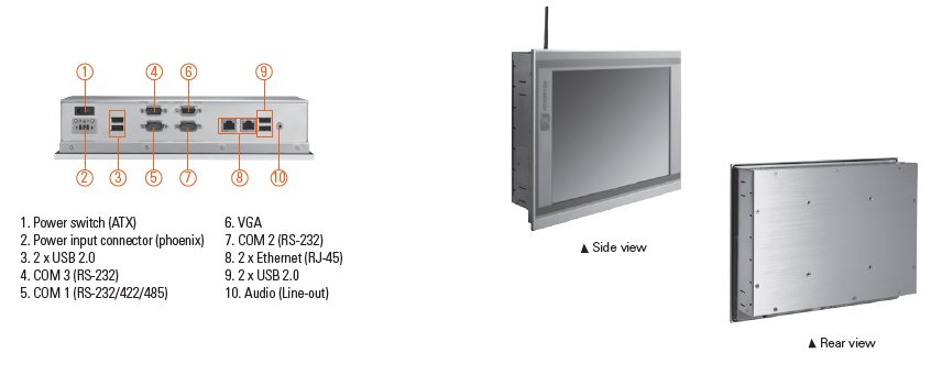 GOT3106T-832 Connector Diagram