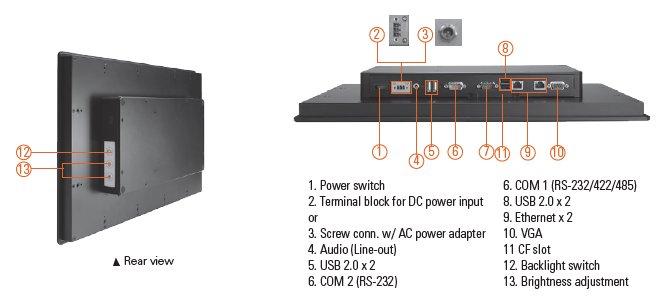 GOT3157-111-PCT Connector Diagram