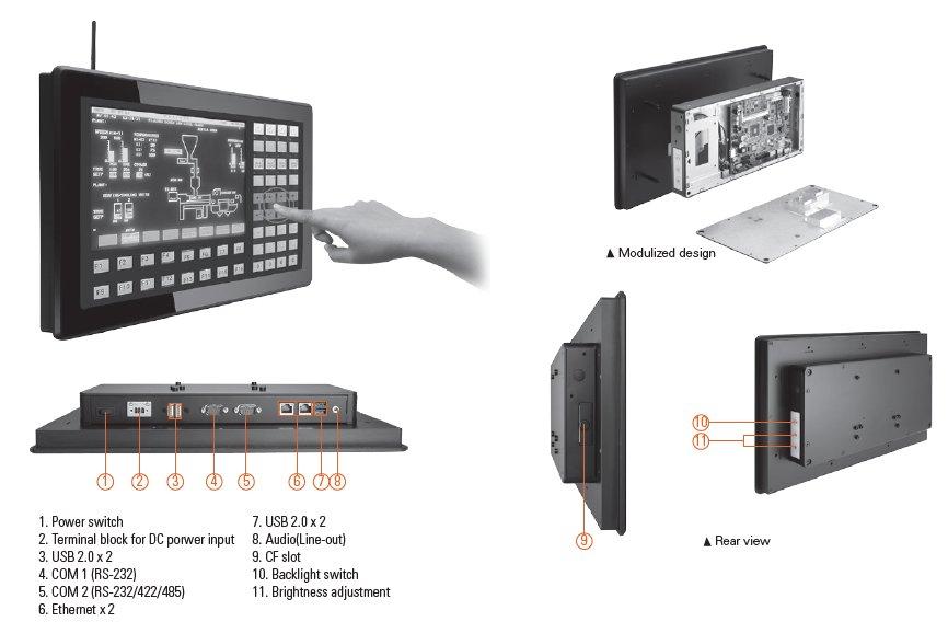 GOT3157W-832 Connector Diagram